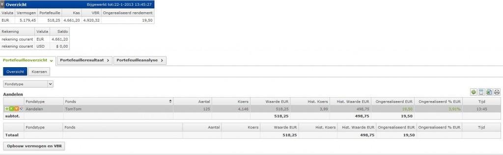 Ik heb nu alleen nog TomTom (+3,91%) en EUR 4.661,20 euro cash.