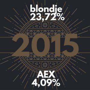 FY2015-blondjesbeleggenbeter